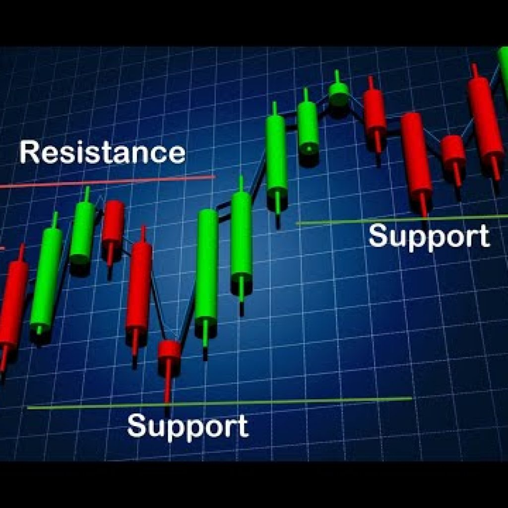 Bettering Your Forex trading & Crypto Trading with Help & Resistance
