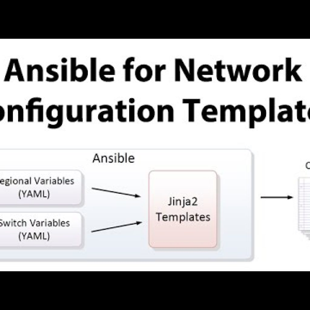 Ansible for Network Configuration Templates