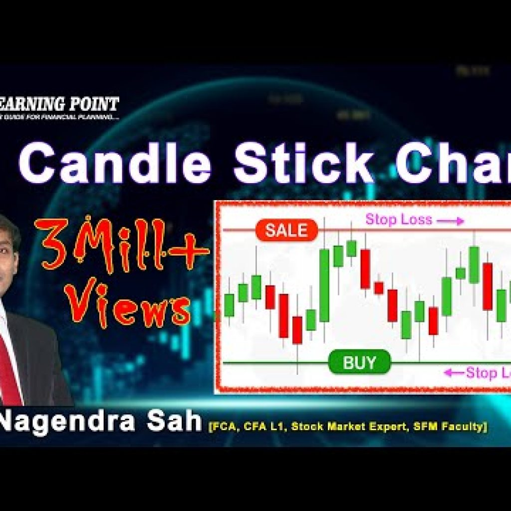 Candle Adhere Chart evaluation to locate entry and exit point !! CA Nagendra Sah