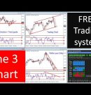 A Free Triple timeframe chart trading system. Refine your entries & get direction, trend guide